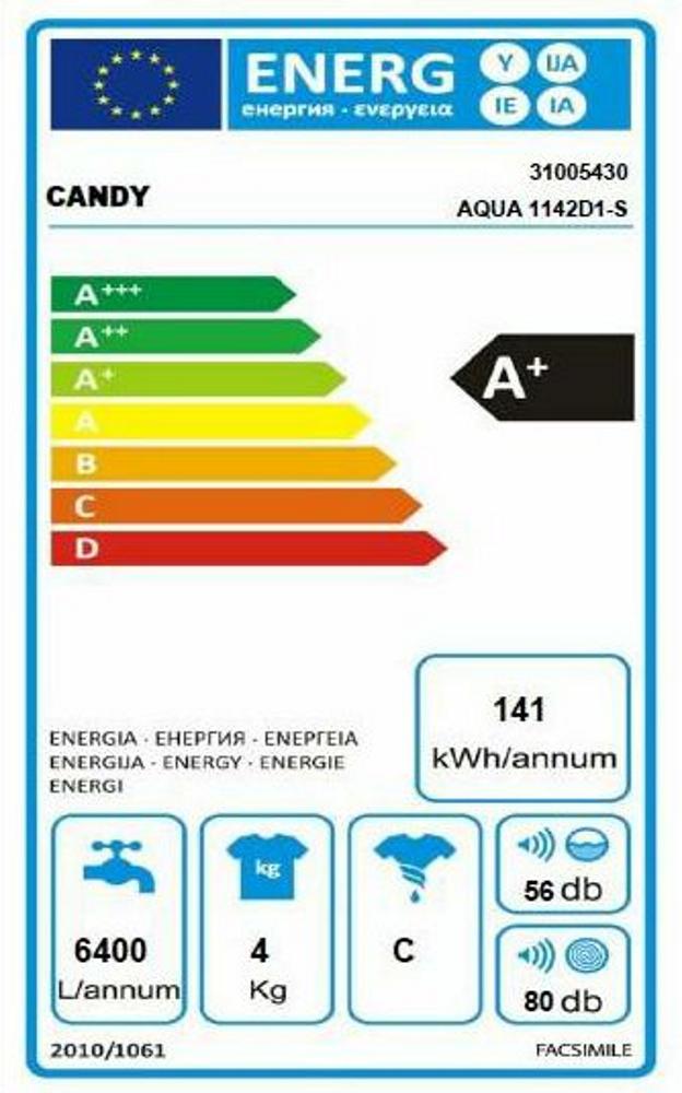 Компактна пральна машина Candy AQUA 1142D1-S; Aquamatic - найменша пральна машина на ринку, максимальне завантаження - 4 кг; Клас енергоефективності - А +